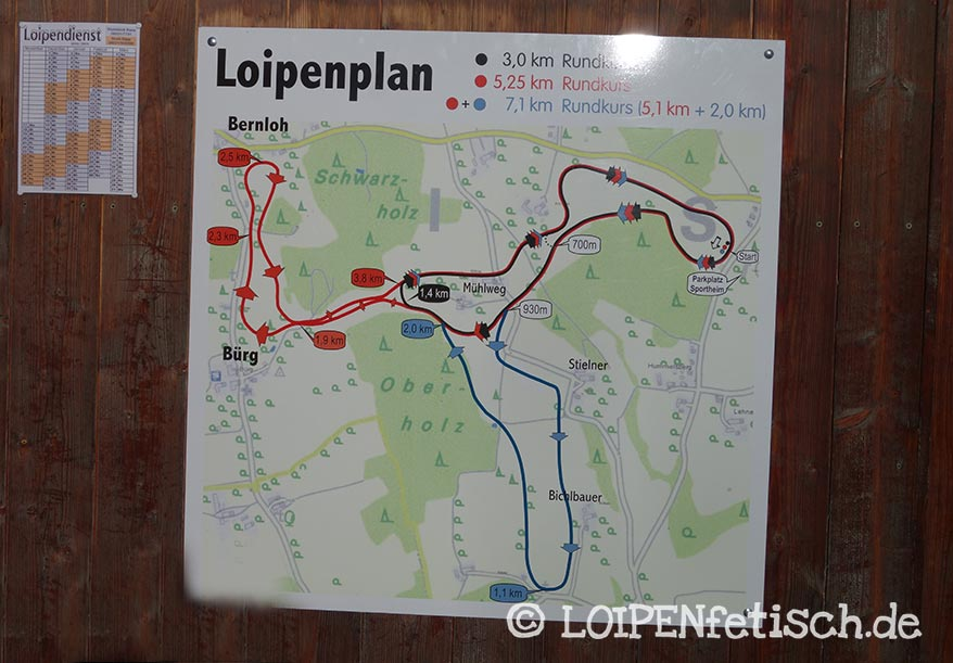 Loipe Wall
